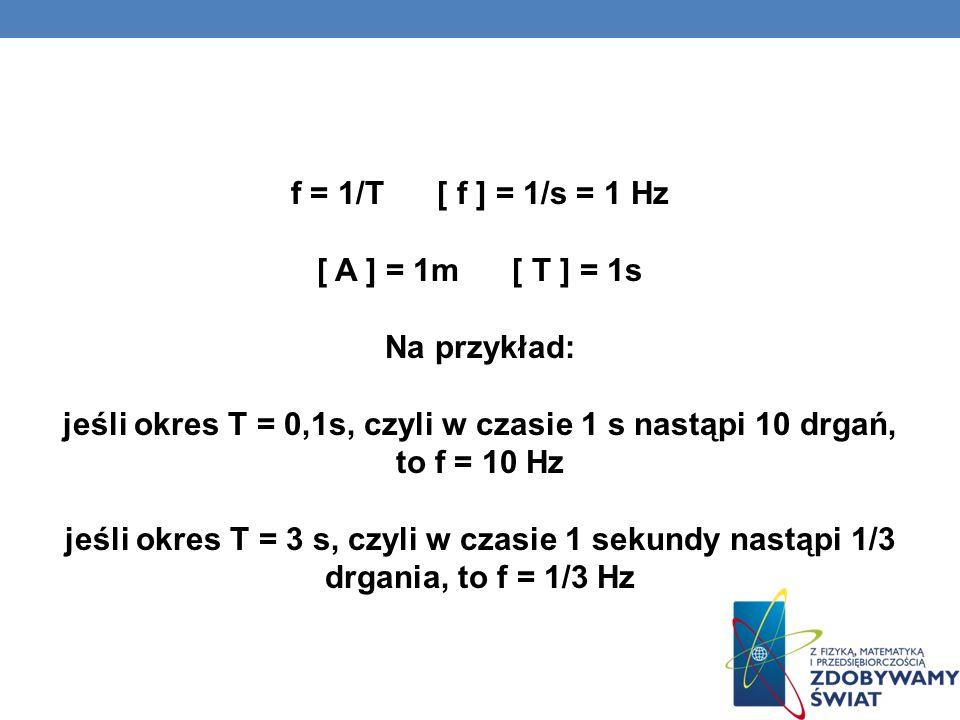 f = 1/T [ f ] = 1/s = 1 Hz [ A ] = 1m [ T ] = 1s Na przykład: jeśli okres T = 0,1s, czyli w czasie 1 s nastąpi 10 drgań, to f = 10 Hz jeśli okres T = 3 s, czyli w czasie 1 sekundy nastąpi 1/3 drgania, to f = 1/3 Hz